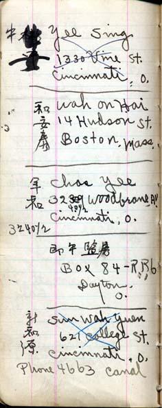 Excerpts From Yee Jock Leong S Address Books